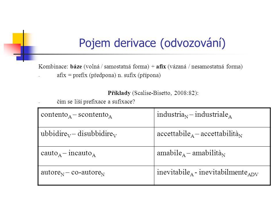Pojem derivace (odvozování) Kombinace: báze (volná / samostatná forma) + afix (vázaná / nesamostatná forma) - afix = prefix (předpona) n. sufix (přípo