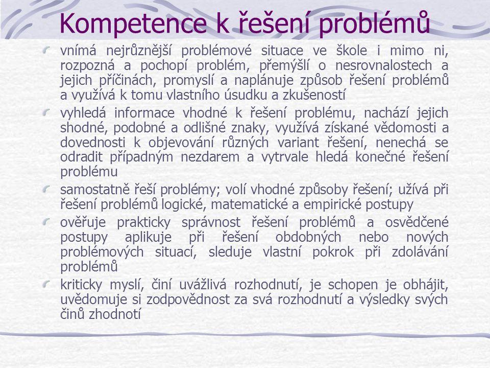 Kompetence k řešení problémů vnímá nejrůznější problémové situace ve škole i mimo ni, rozpozná a pochopí problém, přemýšlí o nesrovnalostech a jejich