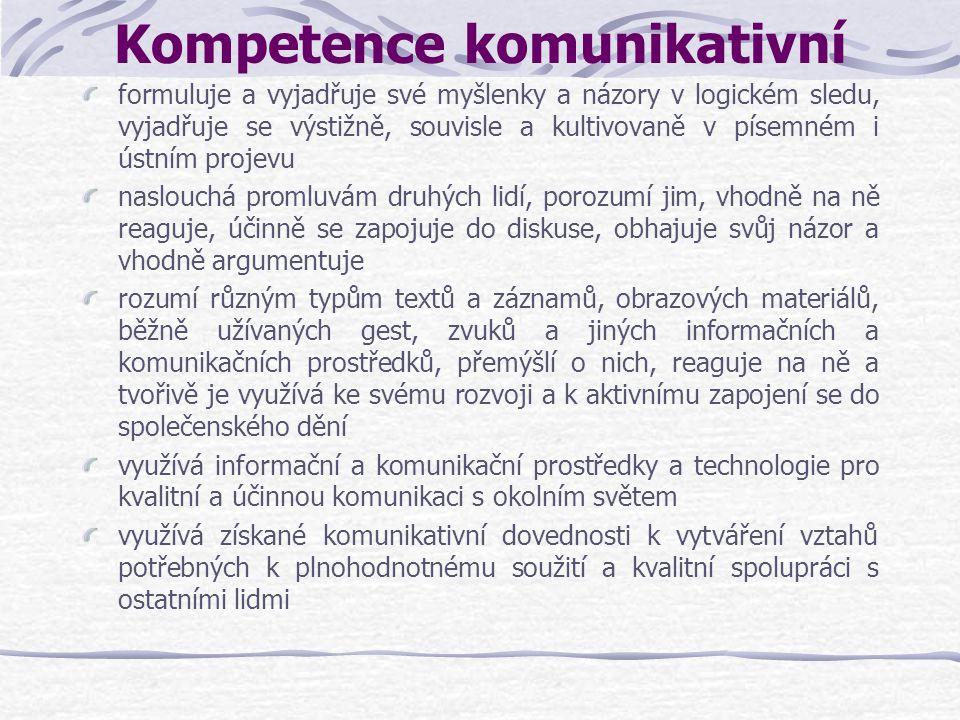 Kompetence komunikativní formuluje a vyjadřuje své myšlenky a názory v logickém sledu, vyjadřuje se výstižně, souvisle a kultivovaně v písemném i ústn