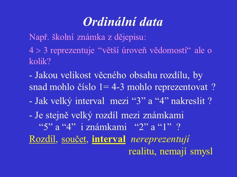 Podmínky reprezentační teorie měření: jak smysluplně číselné relace a operace reprezentují vztahy mezi kategoriemi .
