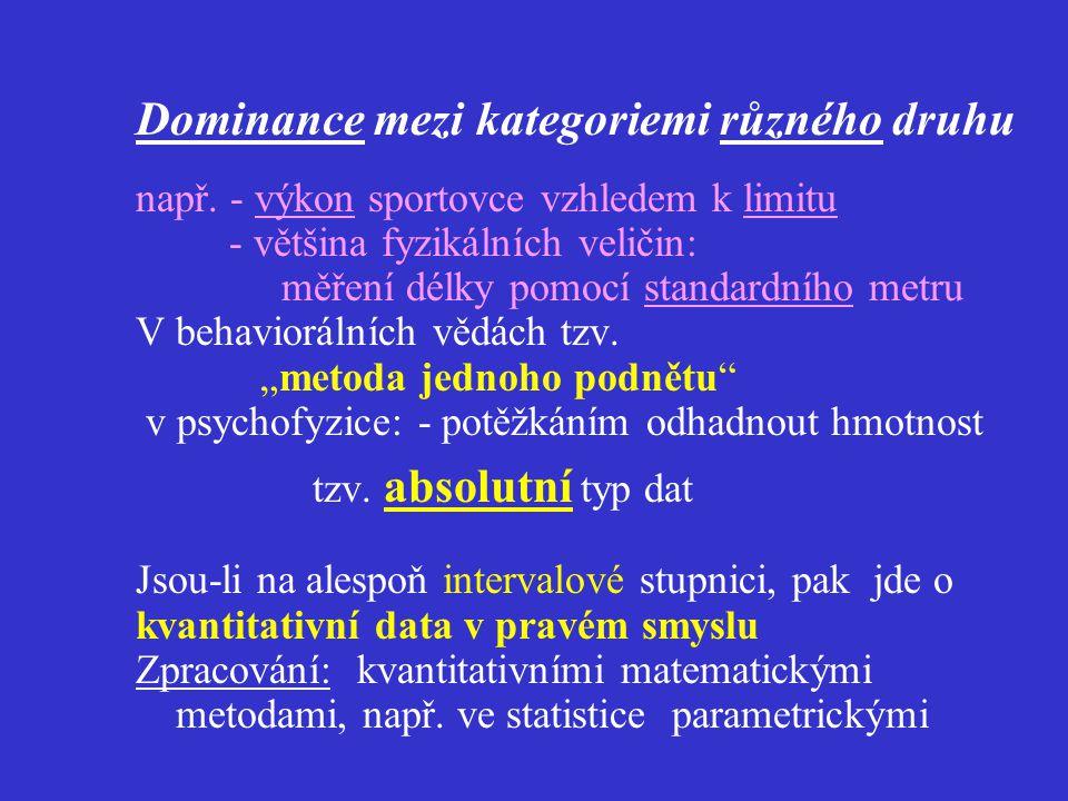 Teorie dat (Coombs 1953, 1964, 1971) typologie sémantického významu relace   dominance...