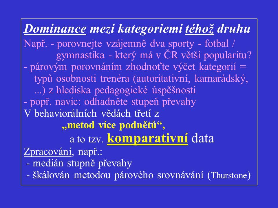 Proximita kategorií téhož druhu Např.: - které dvě z následujíciho seznamu rekreačních aktivit jsou si nejpodobnější.