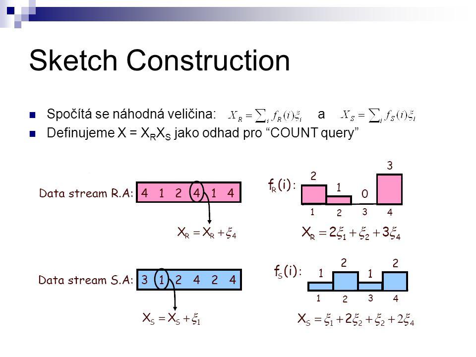 """Sketch Construction Spočítá se náhodná veličina: a Definujeme X = X R X S jako odhad pro """"COUNT query"""""""
