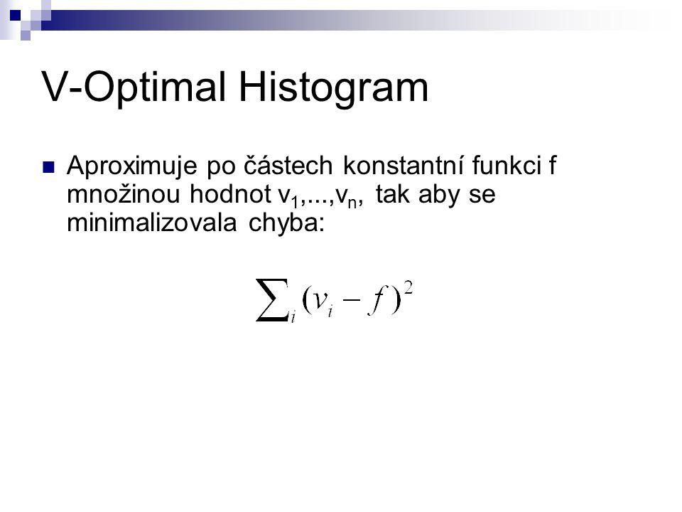 V-Optimal Histogram Aproximuje po částech konstantní funkci f množinou hodnot v 1,...,v n, tak aby se minimalizovala chyba: