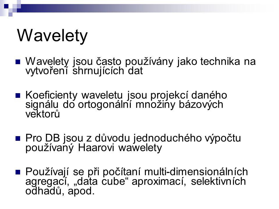 Wavelety Wavelety jsou často používány jako technika na vytvoření shrnujících dat Koeficienty waveletu jsou projekcí daného signálu do ortogonální mno