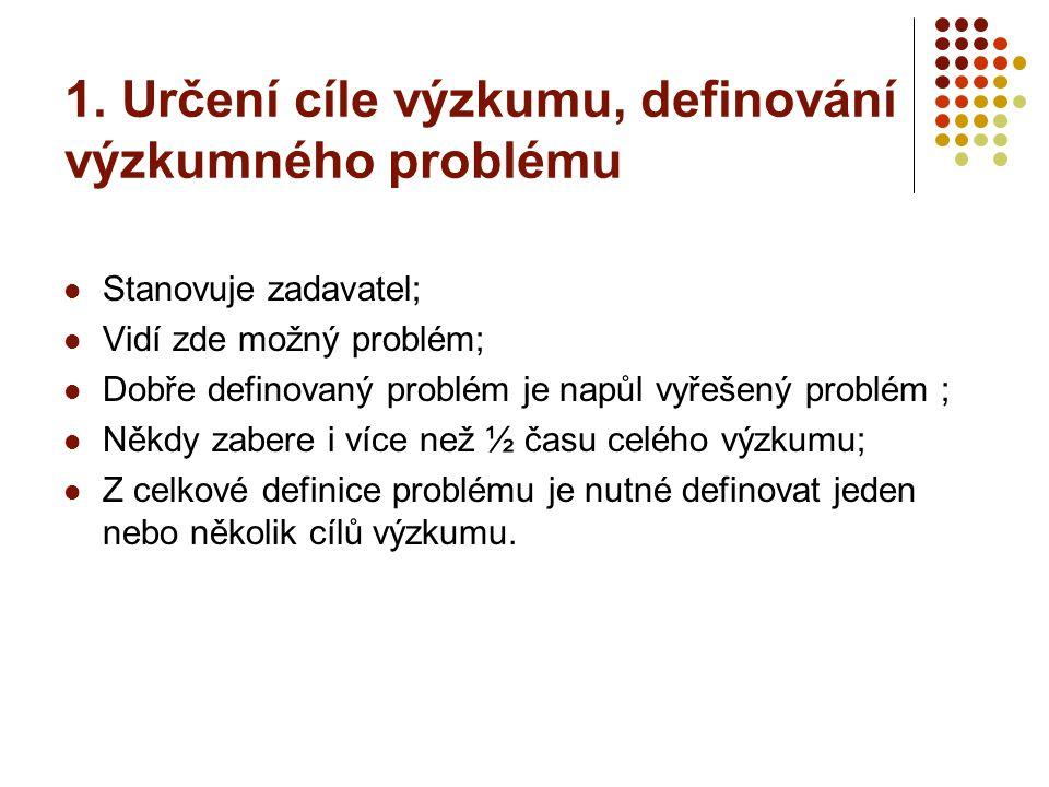 1. Určení cíle výzkumu, definování výzkumného problému Stanovuje zadavatel; Vidí zde možný problém; Dobře definovaný problém je napůl vyřešený problém