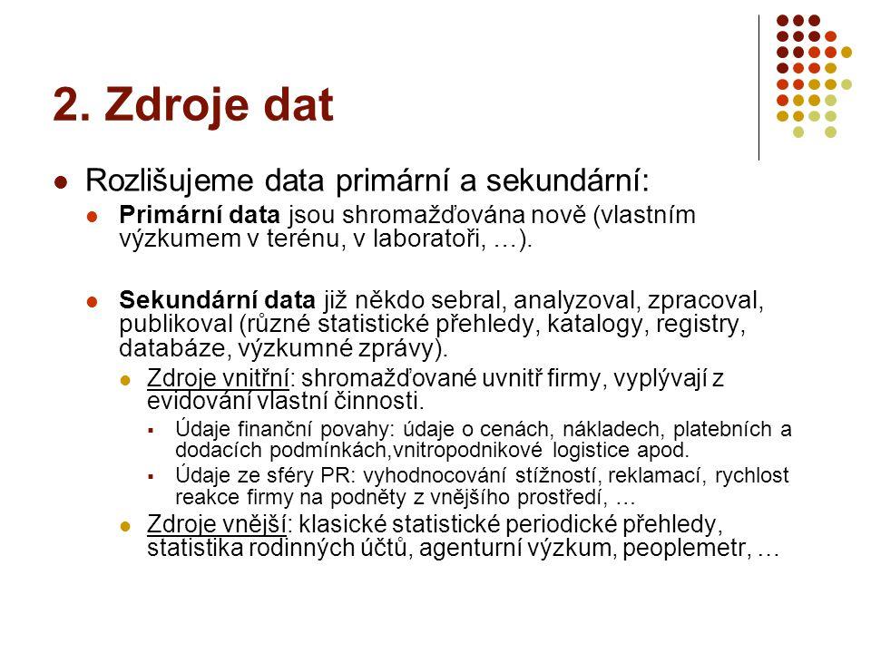 2. Zdroje dat Rozlišujeme data primární a sekundární: Primární data jsou shromažďována nově (vlastním výzkumem v terénu, v laboratoři, …). Sekundární