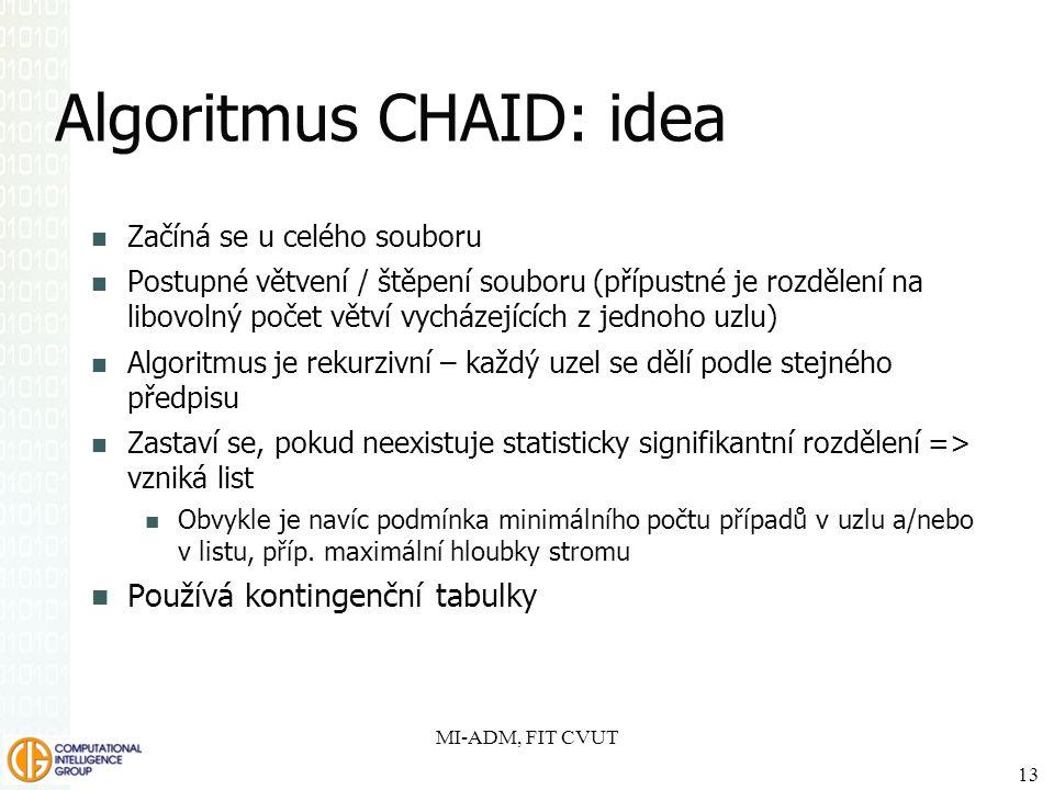 Algoritmus CHAID: idea Začíná se u celého souboru Postupné větvení / štěpení souboru (přípustné je rozdělení na libovolný počet větví vycházejících z