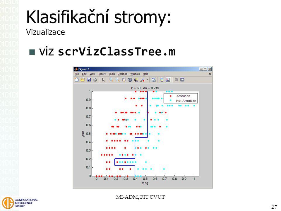 MI-ADM, FIT CVUT 27 Klasifikační stromy: Vizualizace viz scrVizClassTree.m