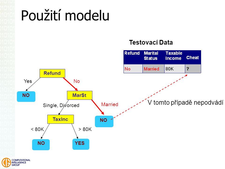 Použití modelu Refund MarSt TaxInc YES NO YesNo Married Single, Divorced < 80K> 80K Testovací Data V tomto případě nepodvádí