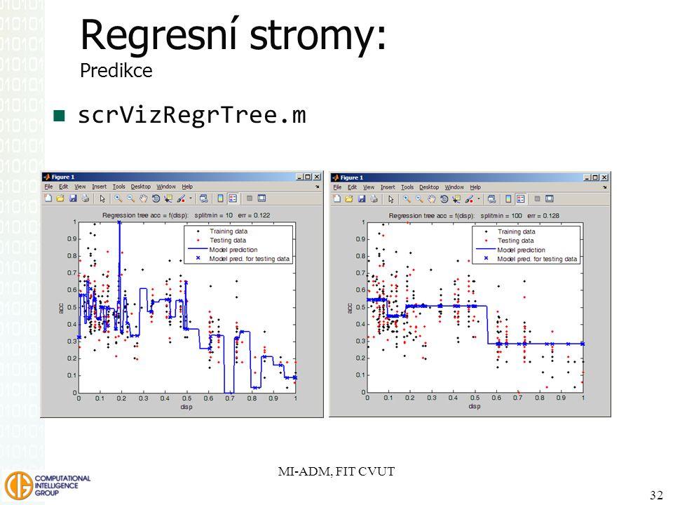 MI-ADM, FIT CVUT 32 Regresní stromy: Predikce scrVizRegrTree.m
