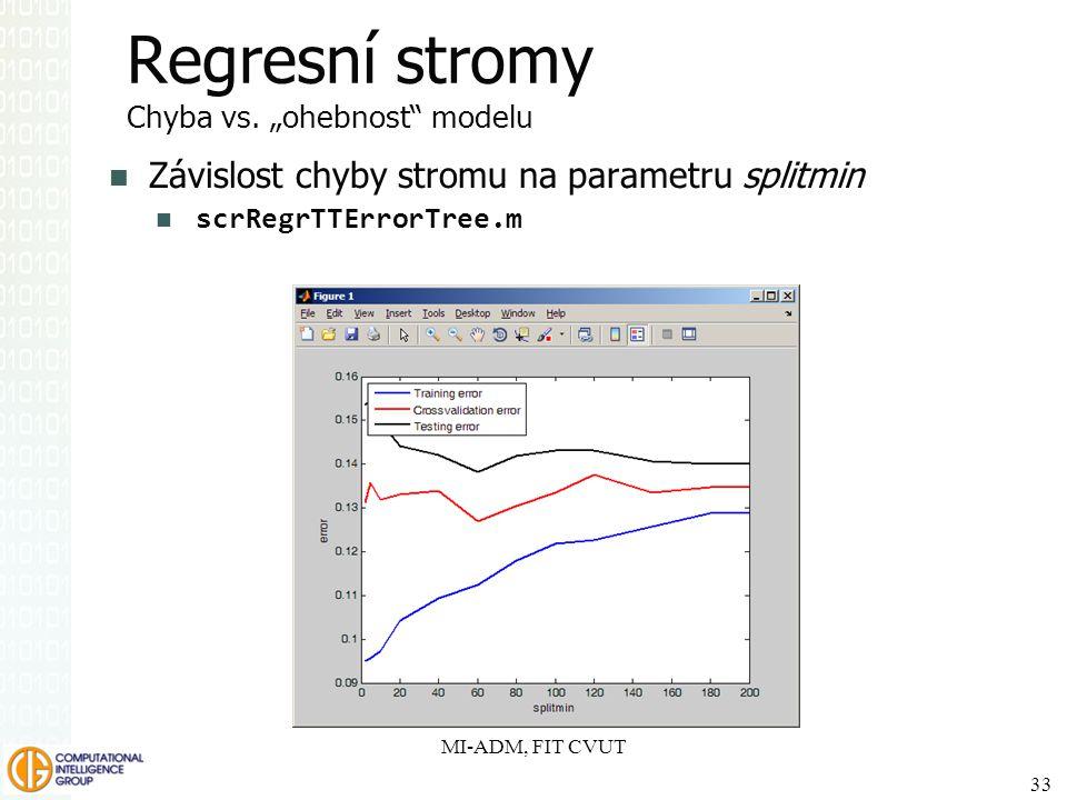 """MI-ADM, FIT CVUT 33 Regresní stromy Chyba vs. """"ohebnost"""" modelu Závislost chyby stromu na parametru splitmin scrRegrTTErrorTree.m"""