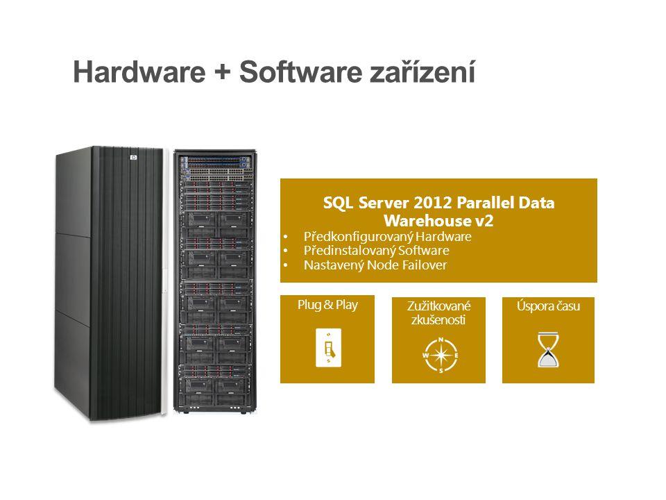 Hardware + Software zařízení SQL Server 2012 Parallel Data Warehouse v2 Předkonfigurovaný Hardware Předinstalovaný Software Nastavený Node Failover Pl
