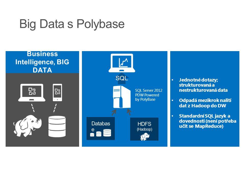 SQL Server 2012 PDW Powered by PolyBase SQL Jednotné dotazy; strukturovaná a nestrukturovaná data Odpadá mezikrok nalití dat z Hadoop do DW Standardní