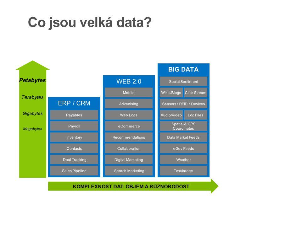 Nativní integrace BI nástrojů Rozšířené a známé nástroje (ne)strukturovaná data v jednom sešitu