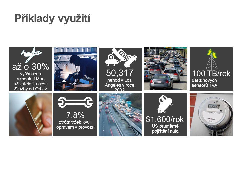 Příklady využití 1.5 TB/day Internal IT Traffic at Chevron 50,317 nehod v Los Angeles v roce 2002 $1,600/rok US průměrné pojištění auta 100 TB/rok dat