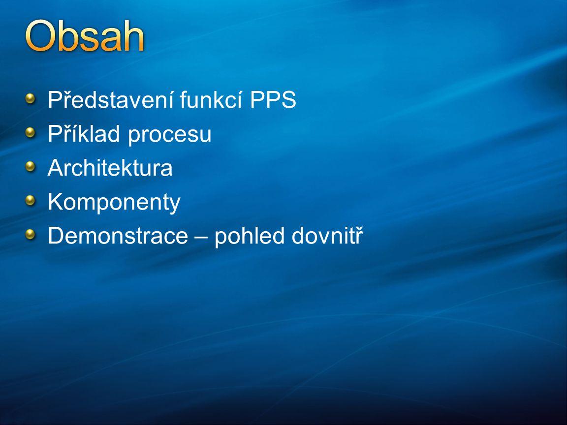 Představení funkcí PPS Příklad procesu Architektura Komponenty Demonstrace – pohled dovnitř
