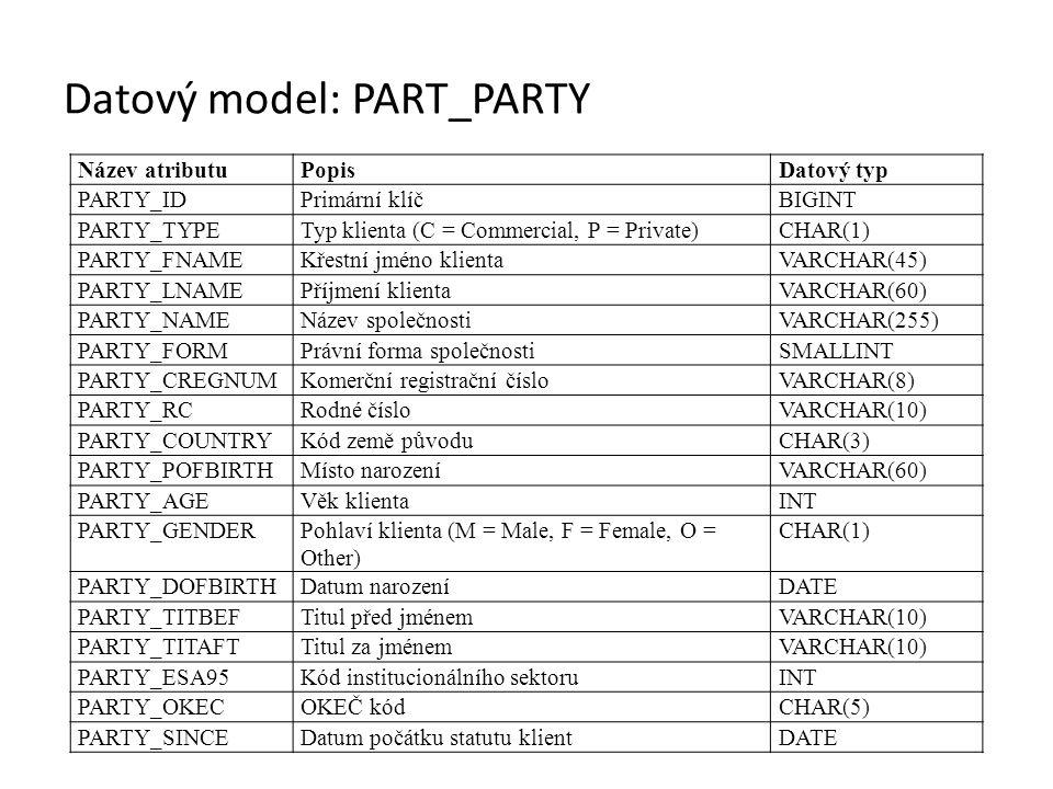 Datový model: PART_PARTY Název atributuPopisDatový typ PARTY_IDPrimární klíčBIGINT PARTY_TYPETyp klienta (C = Commercial, P = Private)CHAR(1) PARTY_FN