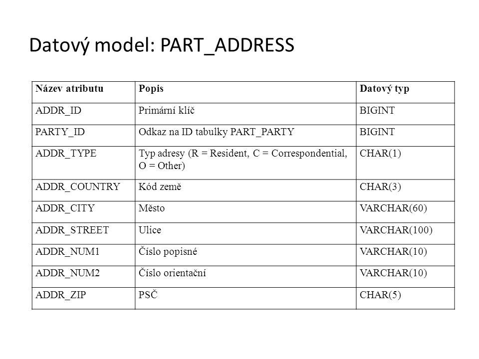 Datový model: PART_ADDRESS Název atributuPopisDatový typ ADDR_IDPrimární klíčBIGINT PARTY_IDOdkaz na ID tabulky PART_PARTYBIGINT ADDR_TYPETyp adresy (
