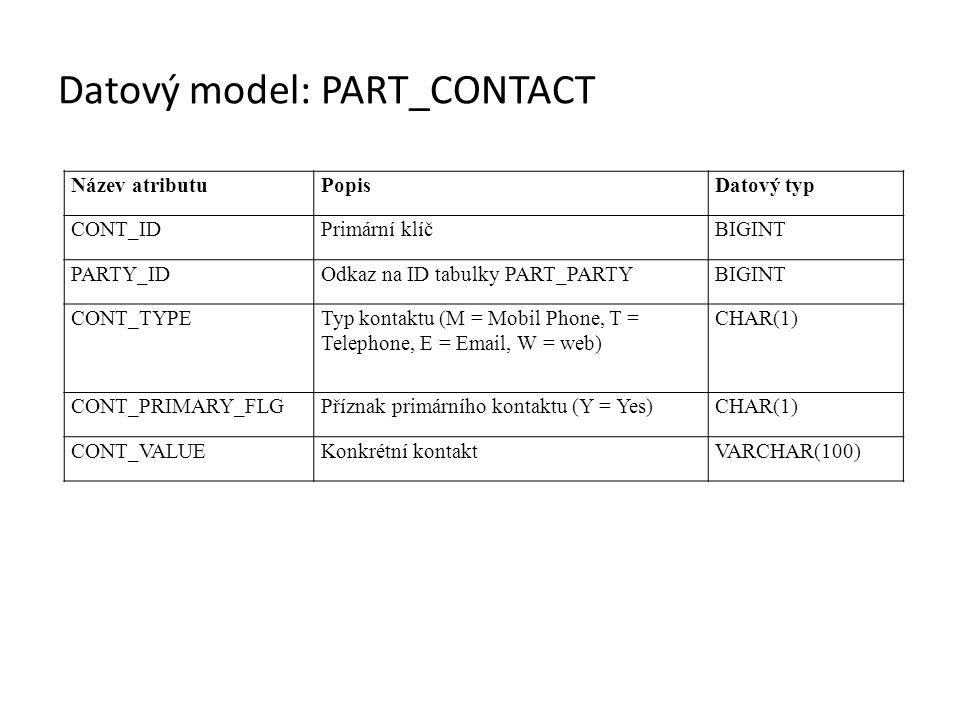 Datový model: PART_CONTACT Název atributuPopisDatový typ CONT_IDPrimární klíčBIGINT PARTY_IDOdkaz na ID tabulky PART_PARTYBIGINT CONT_TYPETyp kontaktu