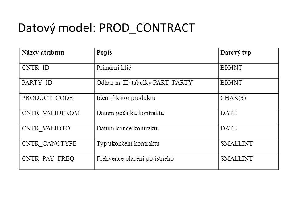 Datový model: PROD_CONTRACT Název atributuPopisDatový typ CNTR_IDPrimární klíčBIGINT PARTY_IDOdkaz na ID tabulky PART_PARTYBIGINT PRODUCT_CODEIdentifi