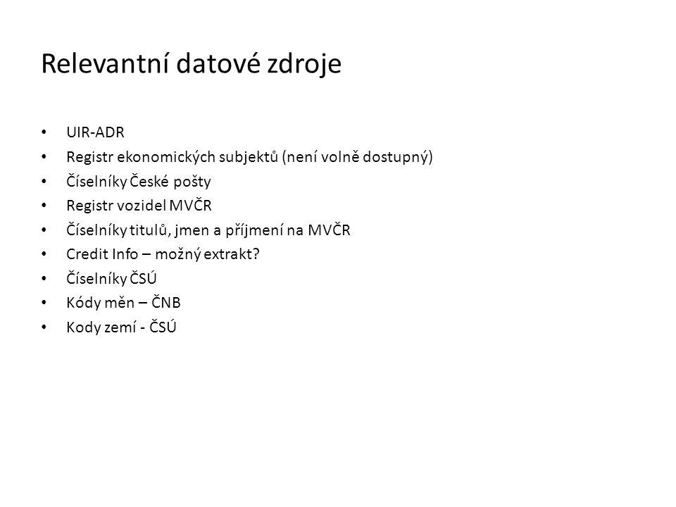 Relevantní datové zdroje UIR-ADR Registr ekonomických subjektů (není volně dostupný) Číselníky České pošty Registr vozidel MVČR Číselníky titulů, jmen