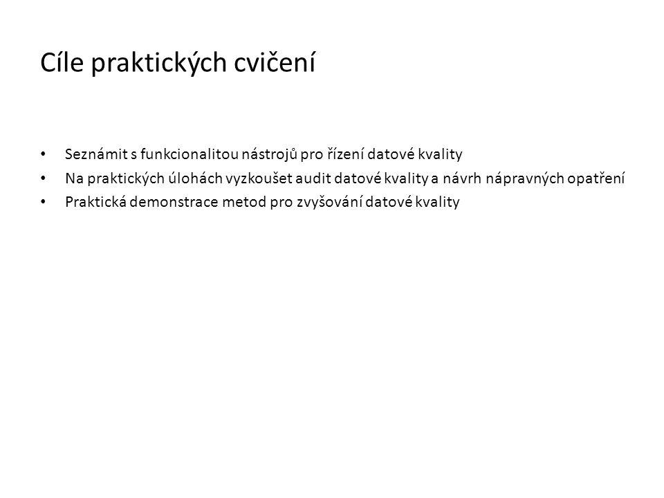 Relevantní datové zdroje UIR-ADR Registr ekonomických subjektů (není volně dostupný) Číselníky České pošty Registr vozidel MVČR Číselníky titulů, jmen a příjmení na MVČR Credit Info – možný extrakt.