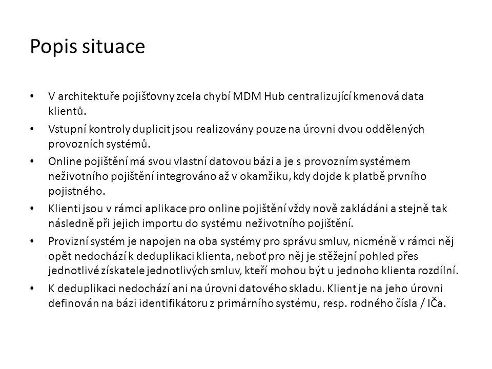 Popis situace V architektuře pojišťovny zcela chybí MDM Hub centralizující kmenová data klientů. Vstupní kontroly duplicit jsou realizovány pouze na ú