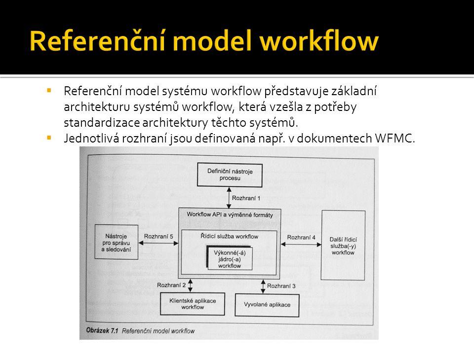  Referenční model systému workflow představuje základní architekturu systémů workflow, která vzešla z potřeby standardizace architektury těchto systémů.