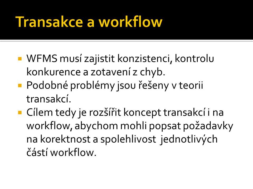  WFMS musí zajistit konzistenci, kontrolu konkurence a zotavení z chyb.