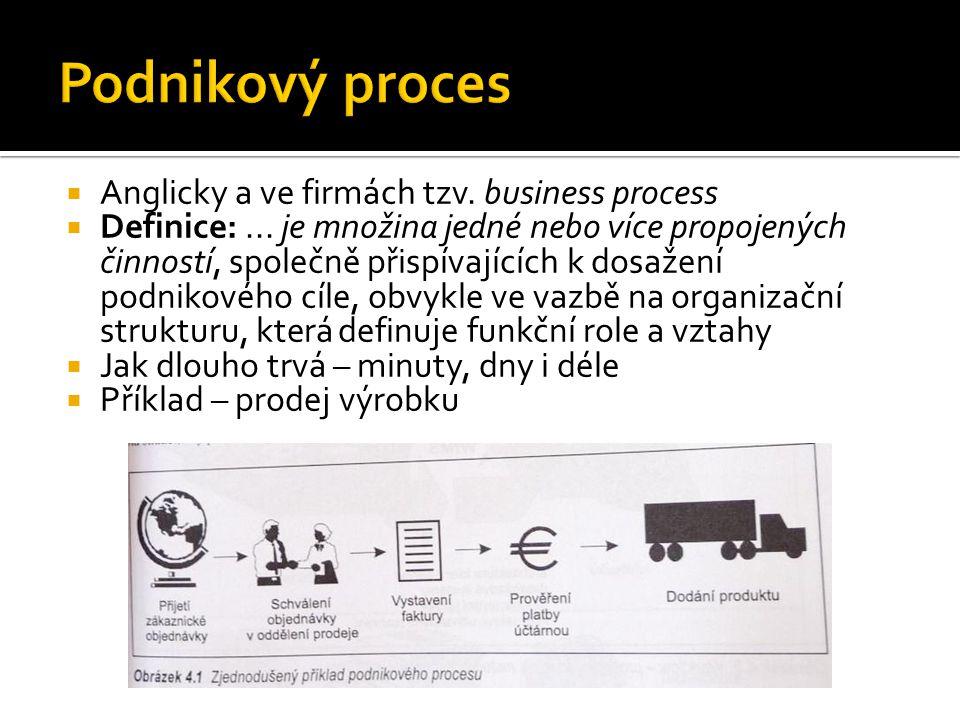  Anglicky a ve firmách tzv. business process  Definice:...