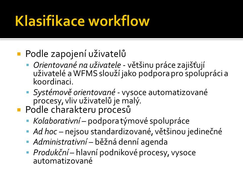  Izolace ▪ Díky povaze workflow (dlouhé trvání, kooperace, konkurence) nelze vykonávat TWF v absolutní izolaci od konkurentních transakcí.