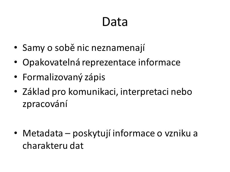 Data Samy o sobě nic neznamenají Opakovatelná reprezentace informace Formalizovaný zápis Základ pro komunikaci, interpretaci nebo zpracování Metadata – poskytují informace o vzniku a charakteru dat