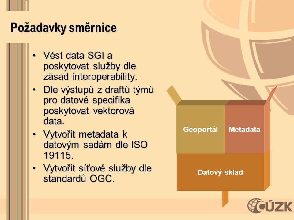 Požadavky směrnice Vést data SGI a poskytovat služby dle zásad interoperability.Vést data SGI a poskytovat služby dle zásad interoperability. Dle výst