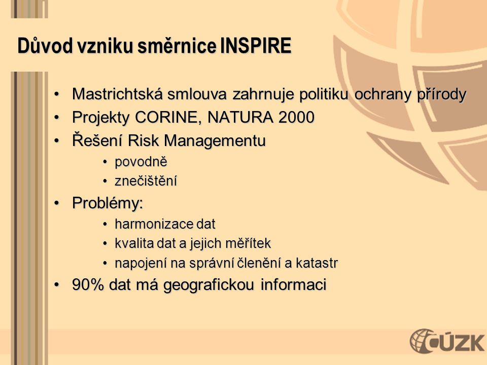 Důvod vzniku směrnice INSPIRE Mastrichtská smlouva zahrnuje politiku ochrany přírodyMastrichtská smlouva zahrnuje politiku ochrany přírody Projekty CO