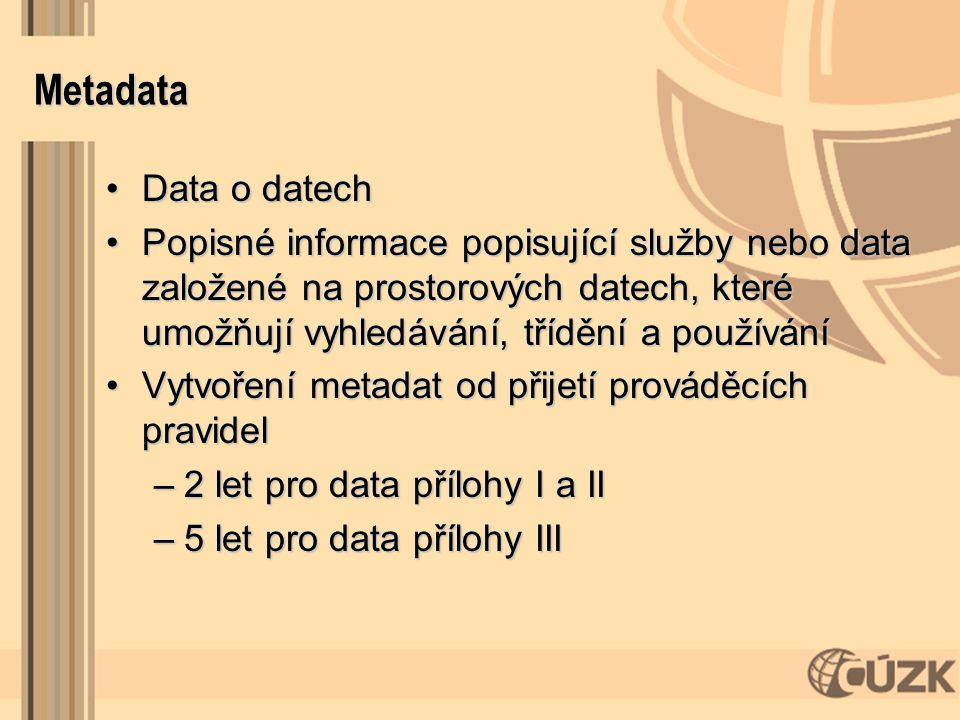 Metadata Data o datechData o datech Popisné informace popisující služby nebo data založené na prostorových datech, které umožňují vyhledávání, třídění