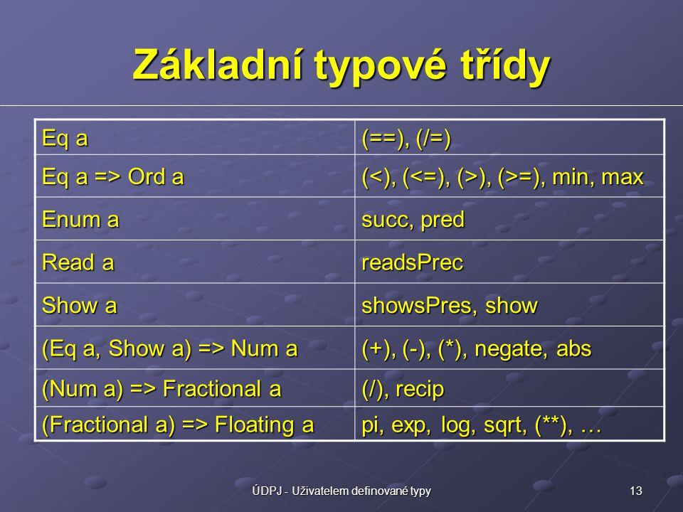 13ÚDPJ - Uživatelem definované typy Základní typové třídy Eq a Eq a (==), (/=) (==), (/=) Eq a => Ord a Eq a => Ord a ( ), (>=), min, max ( ), (>=), min, max Enum a Enum a succ, pred succ, pred Read a Read a readsPrec readsPrec Show a Show a showsPres, show showsPres, show (Eq a, Show a) => Num a (Eq a, Show a) => Num a (+), (-), (*), negate, abs (+), (-), (*), negate, abs (Num a) => Fractional a (Num a) => Fractional a (/), recip (/), recip (Fractional a) => Floating a (Fractional a) => Floating a pi, exp, log, sqrt, (**), … pi, exp, log, sqrt, (**), …