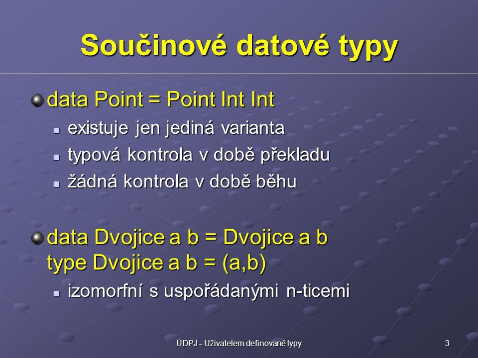 3ÚDPJ - Uživatelem definované typy Součinové datové typy data Point = Point Int Int existuje jen jediná varianta existuje jen jediná varianta typová kontrola v době překladu typová kontrola v době překladu žádná kontrola v době běhu žádná kontrola v době běhu data Dvojice a b = Dvojice a b type Dvojice a b = (a,b) izomorfní s uspořádanými n-ticemi izomorfní s uspořádanými n-ticemi