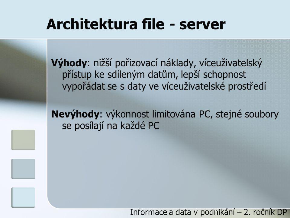 Výhody: nižší pořizovací náklady, víceuživatelský přístup ke sdíleným datům, lepší schopnost vypořádat se s daty ve víceuživatelské prostředí Nevýhody: výkonnost limitována PC, stejné soubory se posílají na každé PC Architektura file - server Informace a data v podnikání – 2.