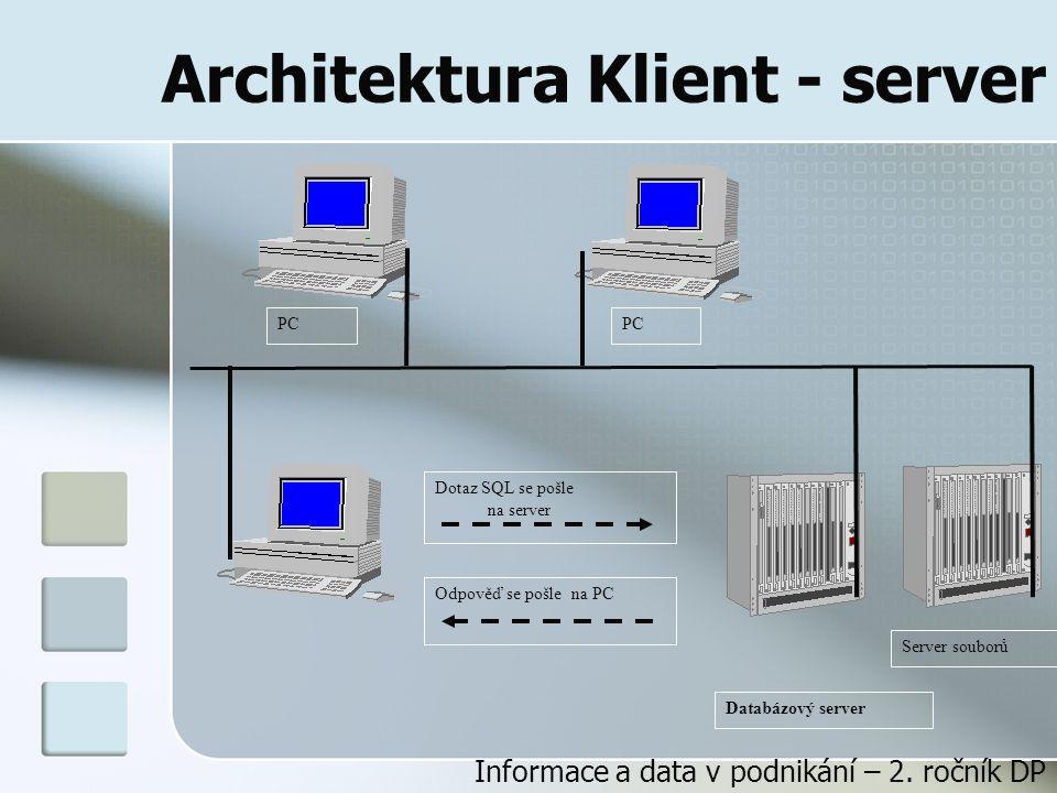 Architektura Klient - server Server souborů PC Databázový server Dotaz SQL se pošle na server Odpověď se pošle na PC Informace a data v podnikání – 2.