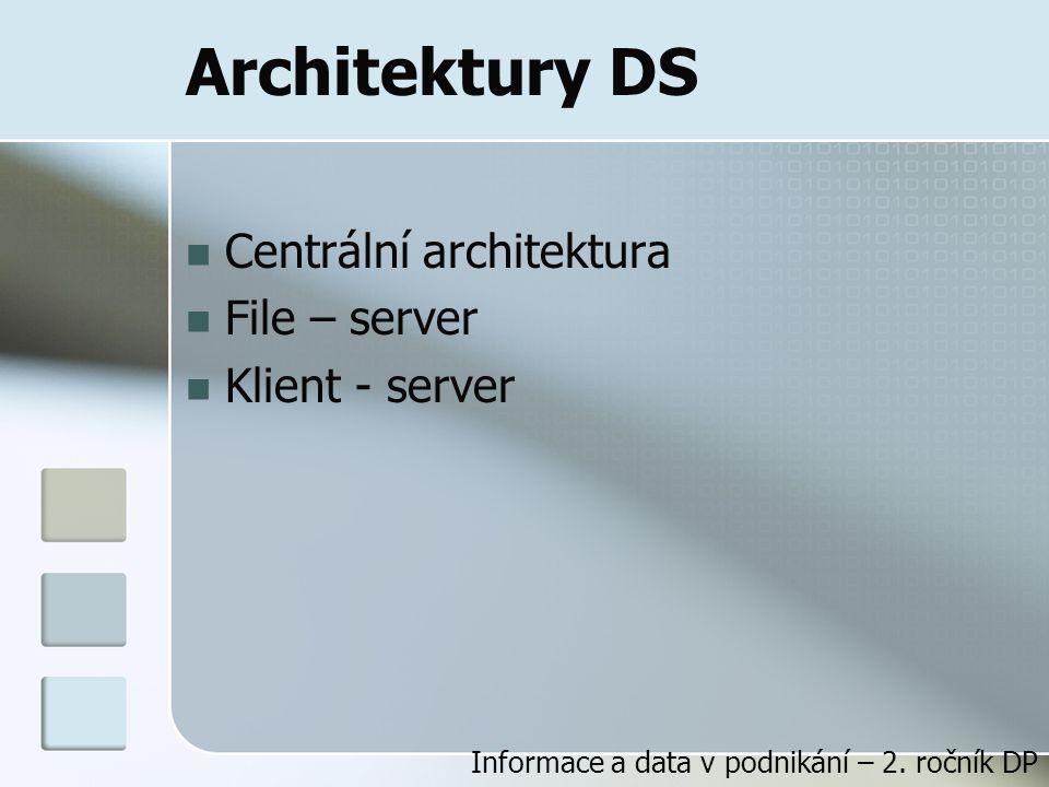 Architektury DS Centrální architektura File – server Klient - server Informace a data v podnikání – 2.