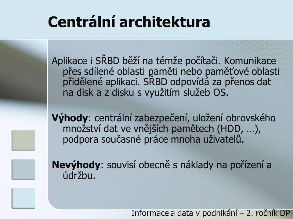 Architektura file - server Změněná data se pošlou na server Datový soubor se pošle na PC Server souborů PC Informace a data v podnikání – 2.