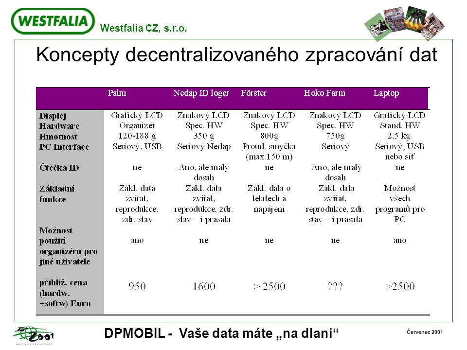 """Westfalia CZ, s.r.o. Červenec 2001 DPMOBIL - Vaše data máte """"na dlani"""" Koncepty decentralizovaného zpracování dat"""