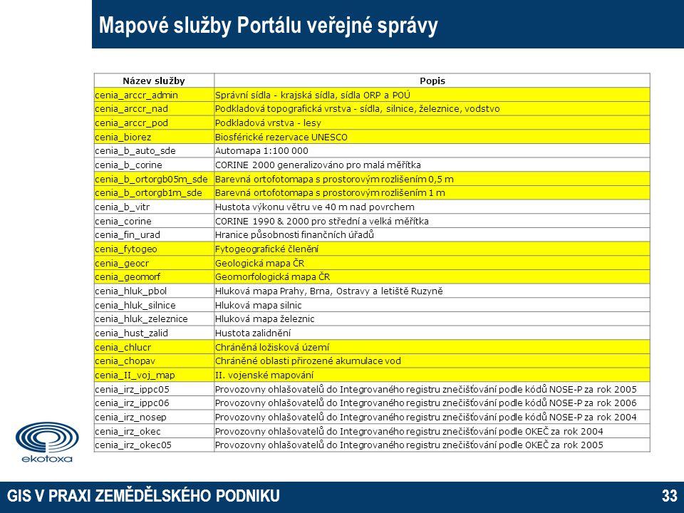GIS V PRAXI ZEMĚDĚLSKÉHO PODNIKU33 Mapové služby Portálu veřejné správy Název službyPopis cenia_arccr_adminSprávní sídla - krajská sídla, sídla ORP a