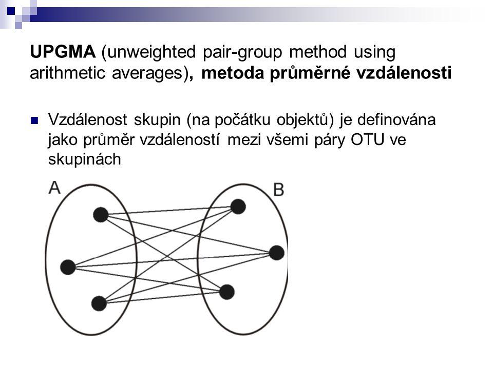 UPGMA (unweighted pair-group method using arithmetic averages), metoda průměrné vzdálenosti Vzdálenost skupin (na počátku objektů) je definována jako