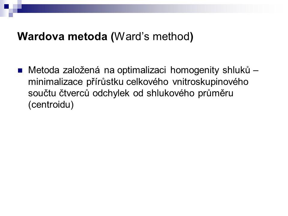Wardova metoda (Ward's method) Metoda založená na optimalizaci homogenity shluků – minimalizace přírůstku celkového vnitroskupinového součtu čtverců o