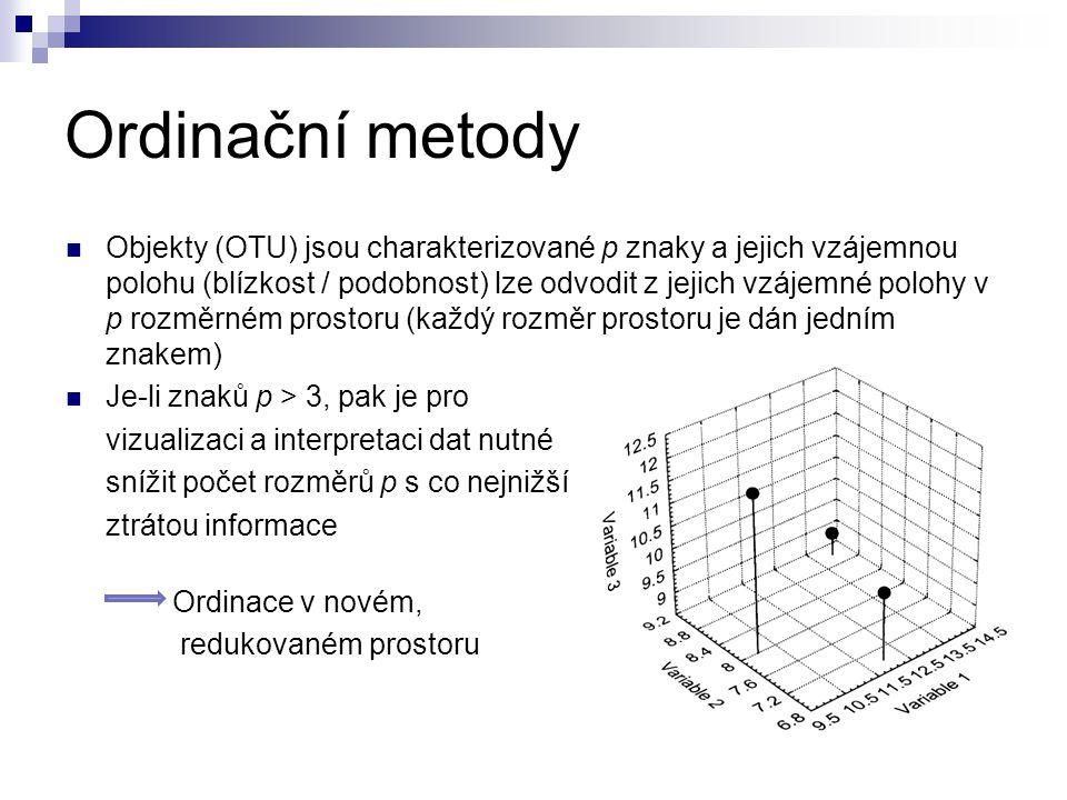 Ordinační metody Objekty (OTU) jsou charakterizované p znaky a jejich vzájemnou polohu (blízkost / podobnost) lze odvodit z jejich vzájemné polohy v p