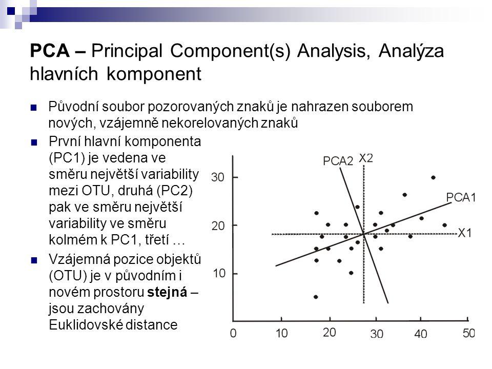 PCA – Principal Component(s) Analysis, Analýza hlavních komponent Původní soubor pozorovaných znaků je nahrazen souborem nových, vzájemně nekorelovaný