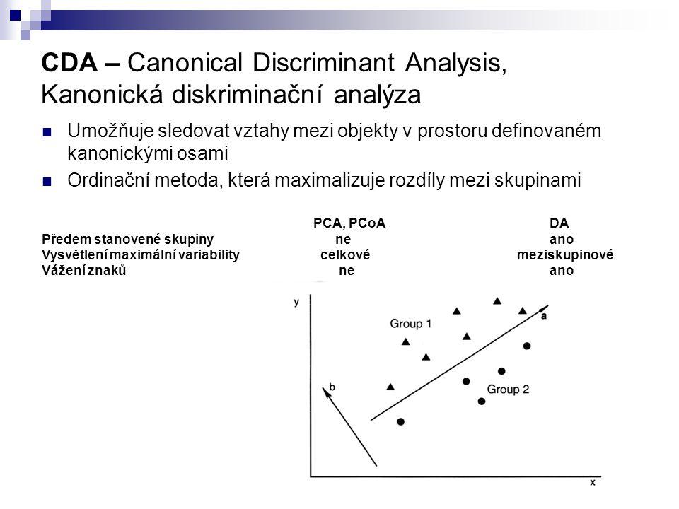 CDA – Canonical Discriminant Analysis, Kanonická diskriminační analýza Umožňuje sledovat vztahy mezi objekty v prostoru definovaném kanonickými osami