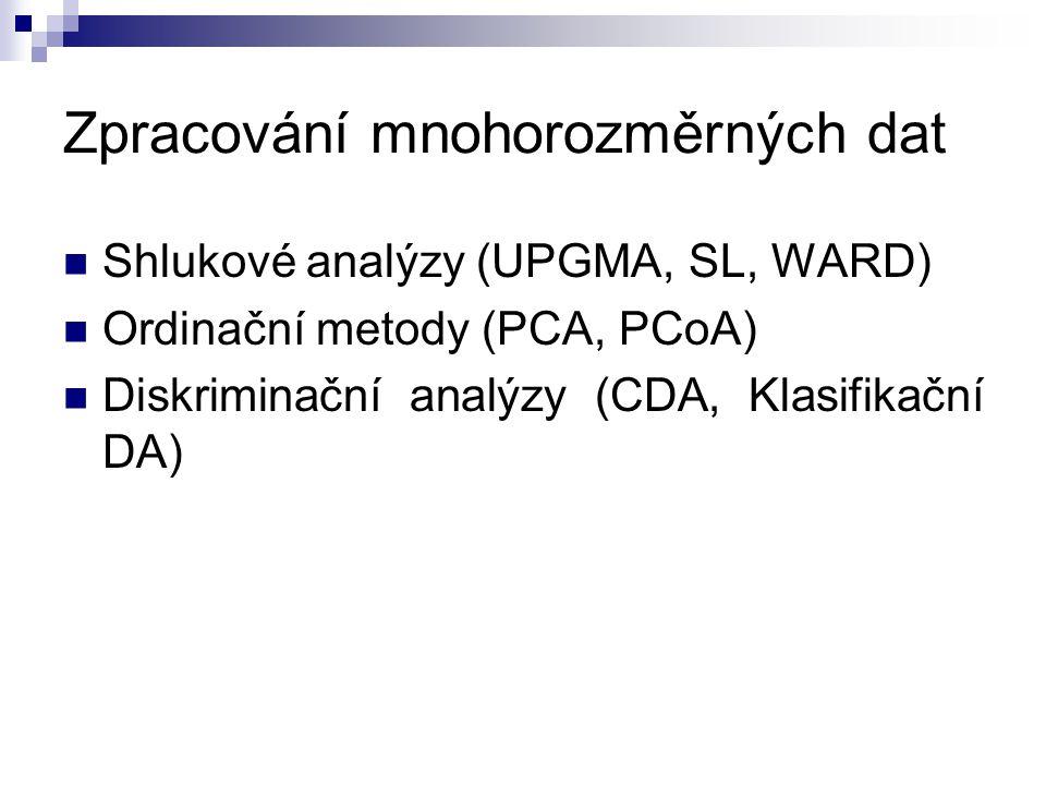 Zpracování mnohorozměrných dat Shlukové analýzy (UPGMA, SL, WARD) Ordinační metody (PCA, PCoA) Diskriminační analýzy (CDA, Klasifikační DA)